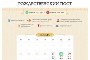 Календарь питания в Рождественский пост. Соблюдаем правила. Рождественский пост каждый год начинается 28 ноября и заканчивается перед Рождеством — 6 января. Тут православный календарь обходится без плавающих дат, как в случае с Великим или с Петровым постами. …