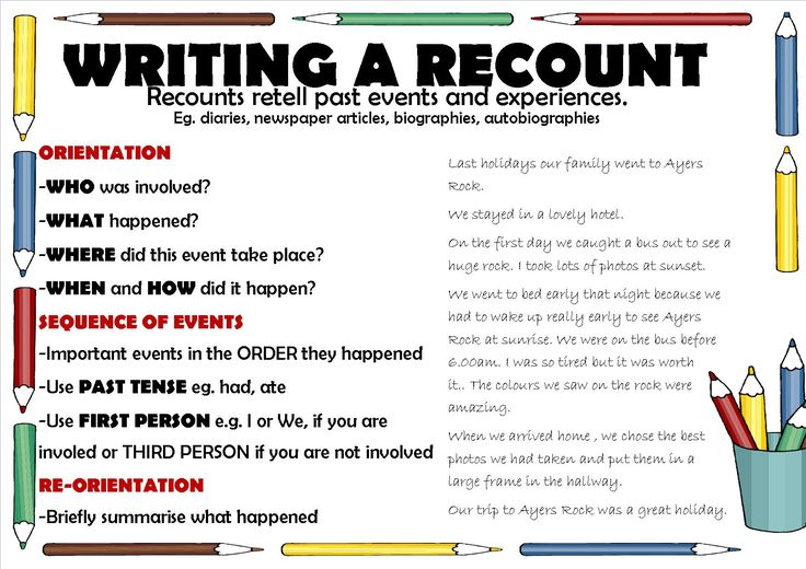 recount writing topics Write opinion pieces in which they introduce the topic or name the book they are   write narratives in which they recount two or more appropriately sequenced.