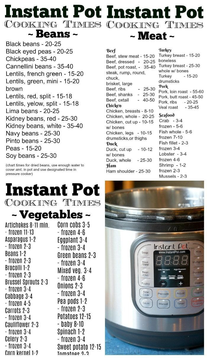 This pressure cooker time chart let's you know how long it takes to steam ve