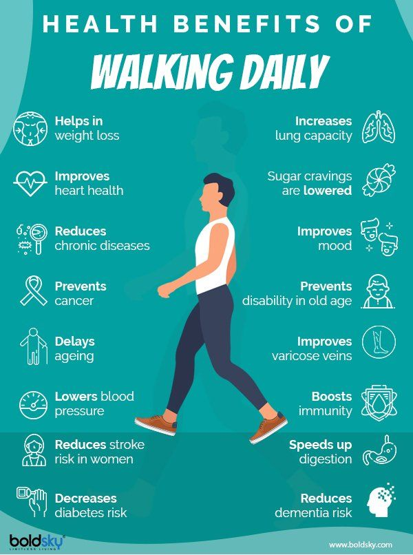 Healthy benefits of walking daily