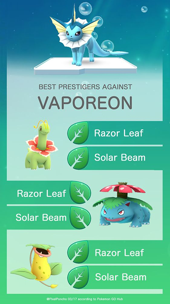 Best Prestigers for Generation 2 | Pokemon GO Hub