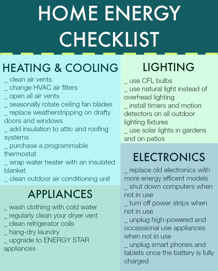 Home Energy Checklist By Woodard Cleaning Amp Restoration In