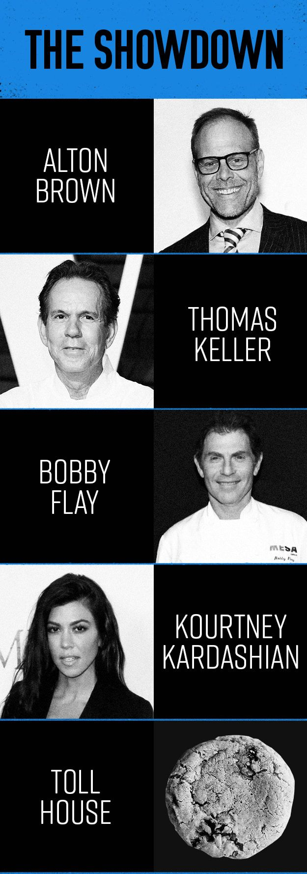 This was my lineup:1. Alton Brown: Because he's all about technique — and a good chocolate chip cookie comes down to one thing: proper technique.2. Thomas Keller: Because he's arguably the most acclaimed chef in America. If HE can't make a perfect chocolate chip cookie, who can?3. Bobby Flay: Because he seems to be good at beating other people's recipes, so I figured his recipe should be unbeatable. (Right?)4. Kourtney Kardashian: Because I wanted to include someone who wasn't a professional…