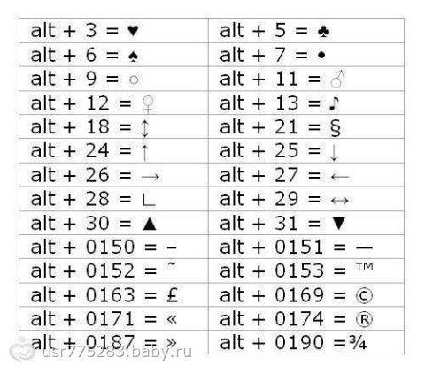 Красивые символы и буквы с помощью клавиатуры, крассивая символ и буква - на бэби.ру
