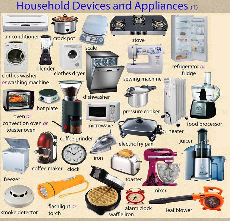 Forum   ________ Learn English   Fluent LandHousehold Devices vs Appliances   Fluent Land