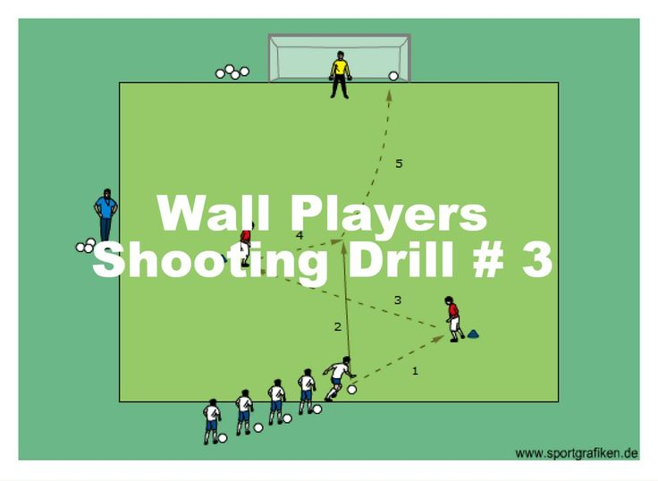 Fun Shooting Drill Shooting Tips: Pin By FREE SOCCER DRILLS On EASY SOCCER DRILLS