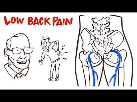 help to ease back pain
