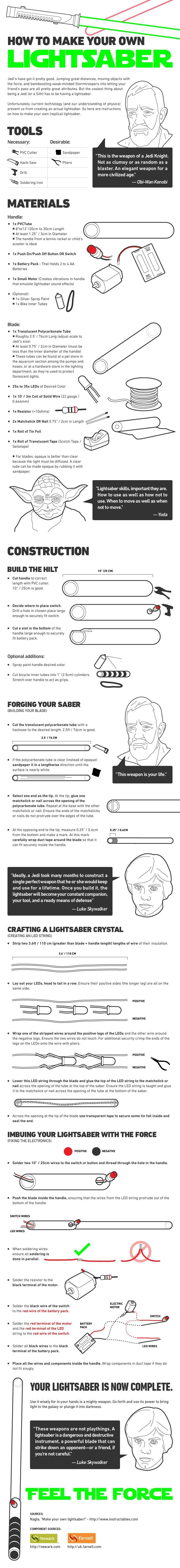 How to build your own lightsaber, this could come in handy someday.