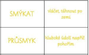 VYJMENOVANKY_slovo_význam_obr