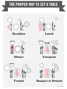 Breakfast, lunch, dinner, European, Formal and Banquet table settings. #NowYouKnow