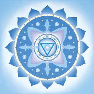 Горловая чакра является центром, отвечающим за общение, вдохновение и выражение личности человека. Чакра связана со всеми аспектами общения - с собственным «я», с другими людьми, с космической силой (общение здесь проявляется в форме веры). Это чакра представляет то, как мы себя видим, а также создает важную связь между нижними чакрами и коронной чакрой. Она представляет собой мостик между нашими мыслями, чувствами, порывами и реакциями.Через эту чакру мы выражаем то, чем являемся.