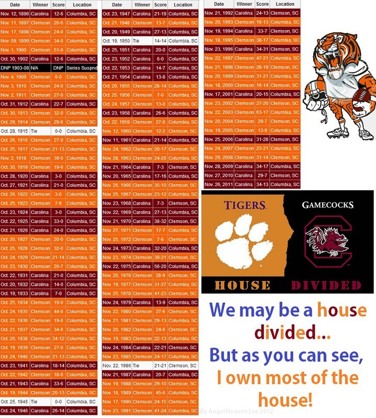 Records do not lie ==> http://en.m.wikipedia.org/wiki/Carolina%E2%80%93Clemson_rivalry#section_2 Only 4 consecutive wins; no records accomplished until 8 consecutive wins. clemson holds 7 consecutive wins and 7 would tie us. if usc loses before the 7 or 8  consecutive wins, the record starts at 0 again!  usc can beat their own record at 5 consecutive wins because they've only ever had 4 in a row in 109 years LMFAO. Yeah, the SEVEN year n a row of usc losses, we got tired of the whining…