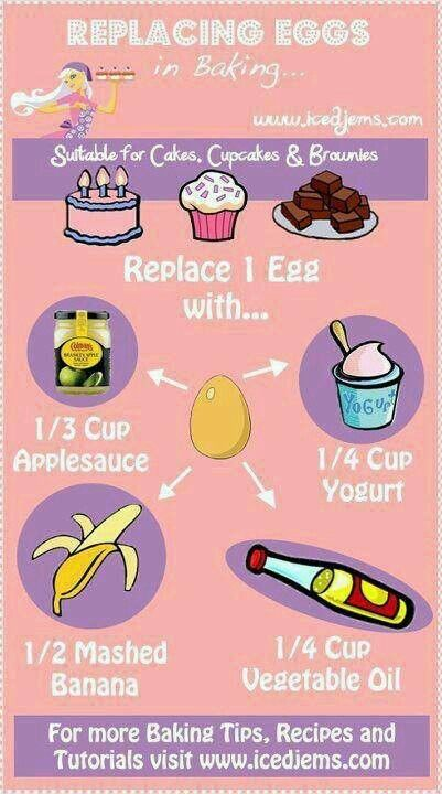 Egg free-I have an egg intolerance and have used the apple sauce instead but not tried the others