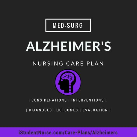 78 best Nursing care plans images on Pinterest Free - nursing care plan example