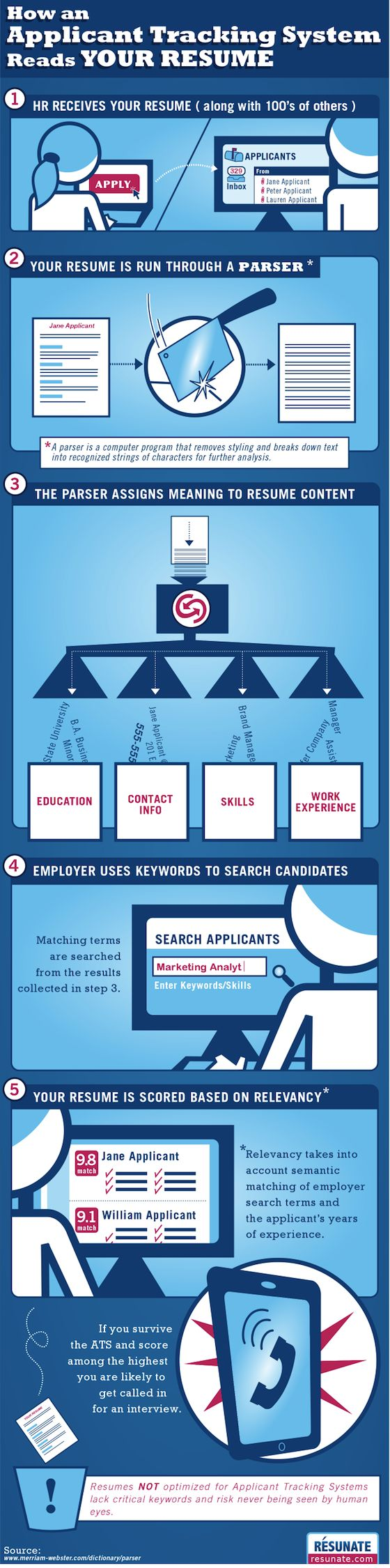best images about resumes cover letters infographic applicant tracking system ats what happens to your resume when you