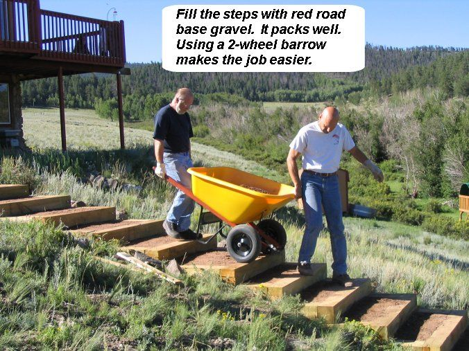 How to build steps up a hill   Sloped backyard, Garden ...
