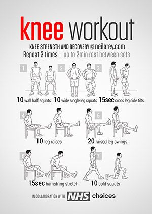 Knee Strength and Recovery Workout