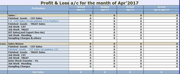How To Create Mis Report Format In Excel - Excel Templates