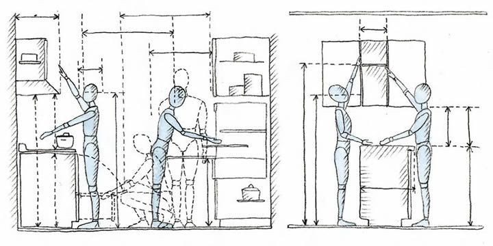 En la distribución del mobiliario de la cocina es importante hasta el último milímetro, y para crear un espacio funcional y estéticamente agradable, hay que contar con todas las medidas que nos ofrecen los fabricantes de cocinas en el mobiliario. Seguir leyendo →