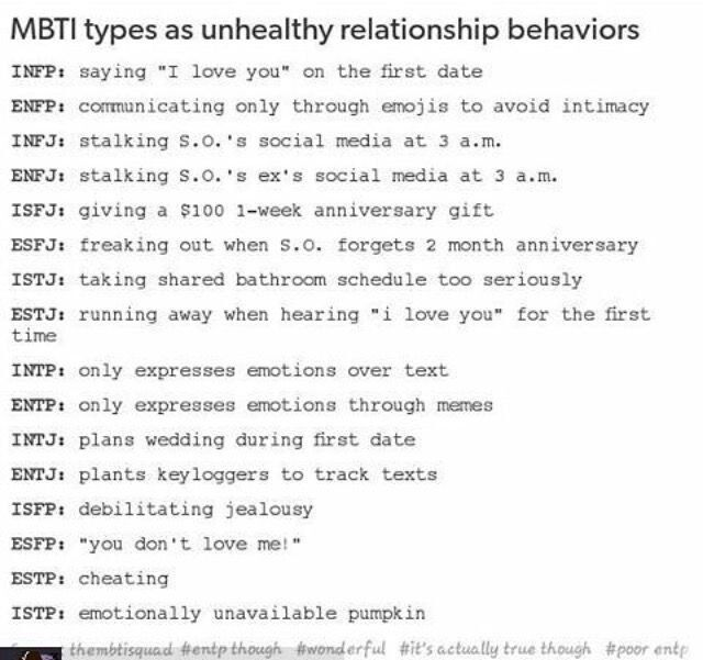 intj female and infp male relationship timeline