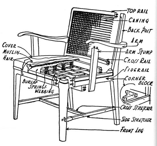Furniture Design And Construction 137 best diagrams of antique furniture images on pinterest