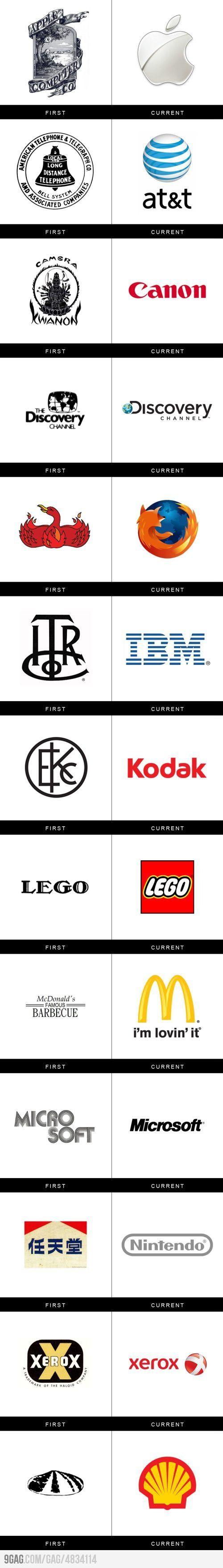 Evolution of Brand Logos (Infographic)