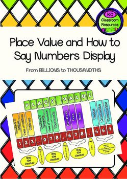 Place Value and How to Say Numbers DisplayIncludes place value headings (from billions to thousandths), numbers and how to say the number instructions.Happy to work with you for other colours! Send me a message.KC Classroom Resources