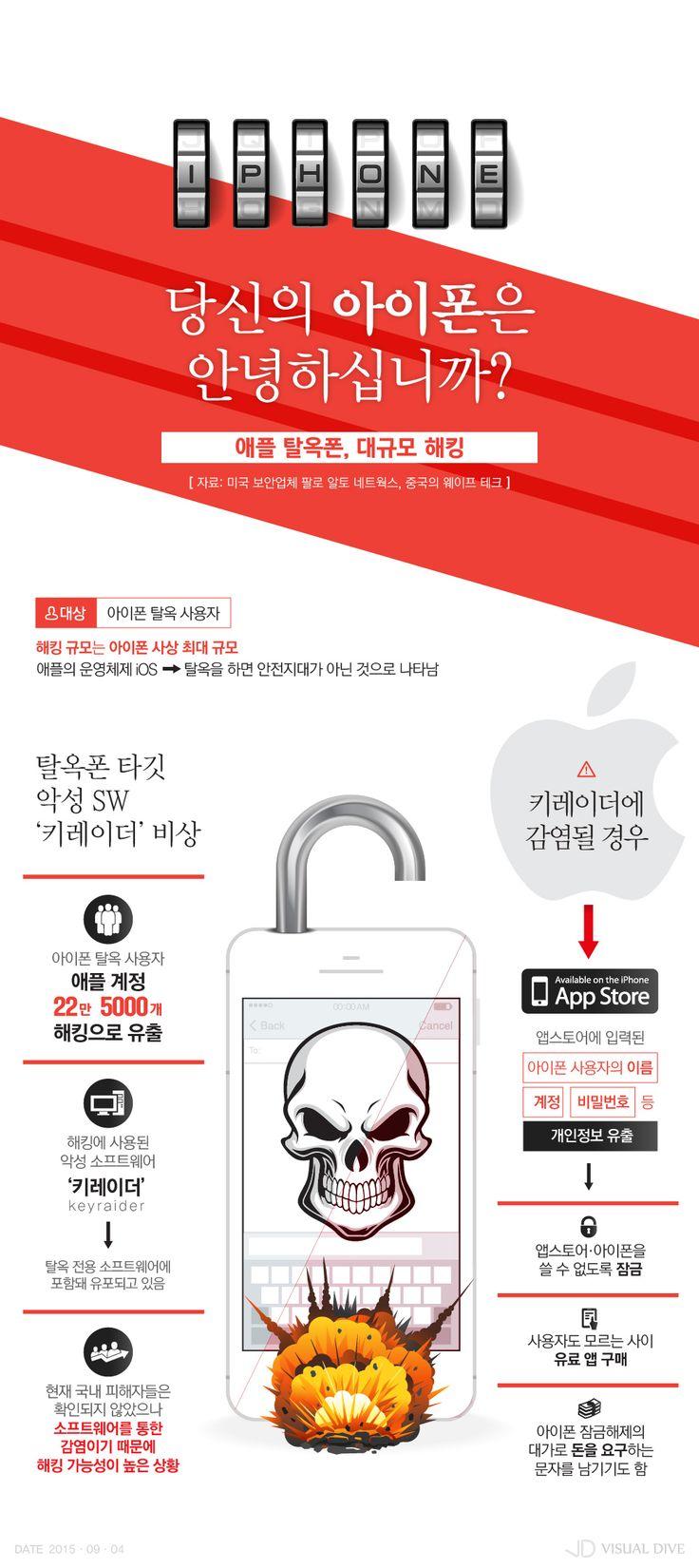 해킹 먹잇감 된 애플 탈옥폰…당신의 아이폰은? [인포그래픽] #iPhone / #Infographic ⓒ 비주얼다이브 무단 복사·전재·재배포 금지