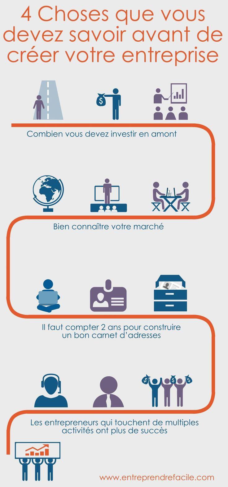 4 #Choses à #savoir avant de créer votre #entreprise - #infographie