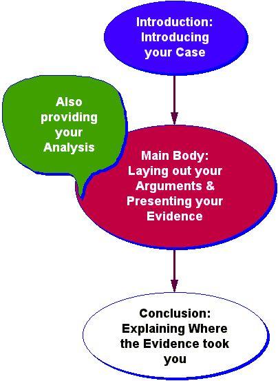cheap critical analysis essay proofreading site uk st grade book custom rhetorical analysis essay writer websites us