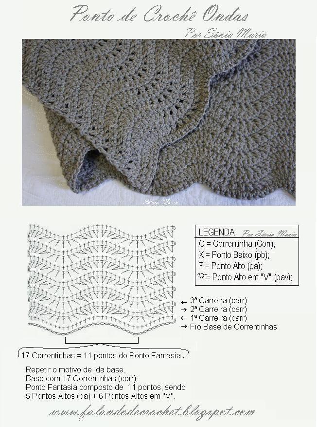 Crochet Waves - Chart: Waves Crochet, Hook, Stitches Patterns, Carpets Croch, Croch Waves, Crochet Stitches, Crochet Rugs, Crochet Patterns, Crochet Carpets