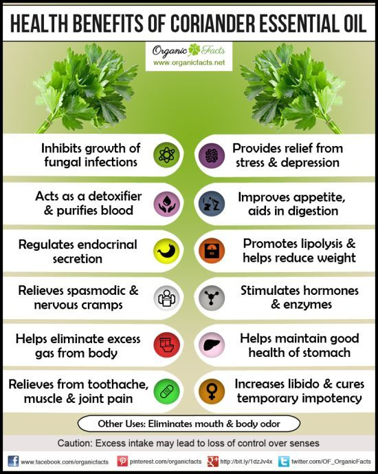 Health benefits of coriander essential oil can be attributed to its properties as an analgesic, aphrodisiac, antispasmodic, carminative, depurative, deodorant, digestive, fungicidal, lipolytic, stimulant and stomachic substance.
