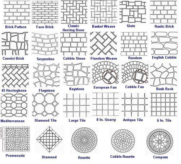 7 best Paving Stone Patterns images on Pinterest ...
