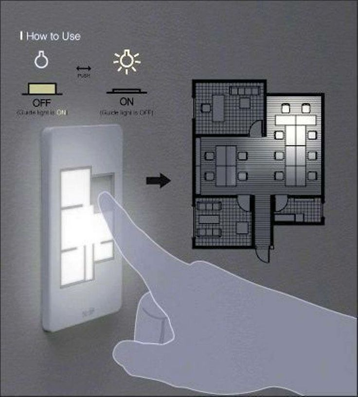 How To Create House Electrical Plan Easily With Regard To: Best 25+ Light Switches Ideas On Pinterest