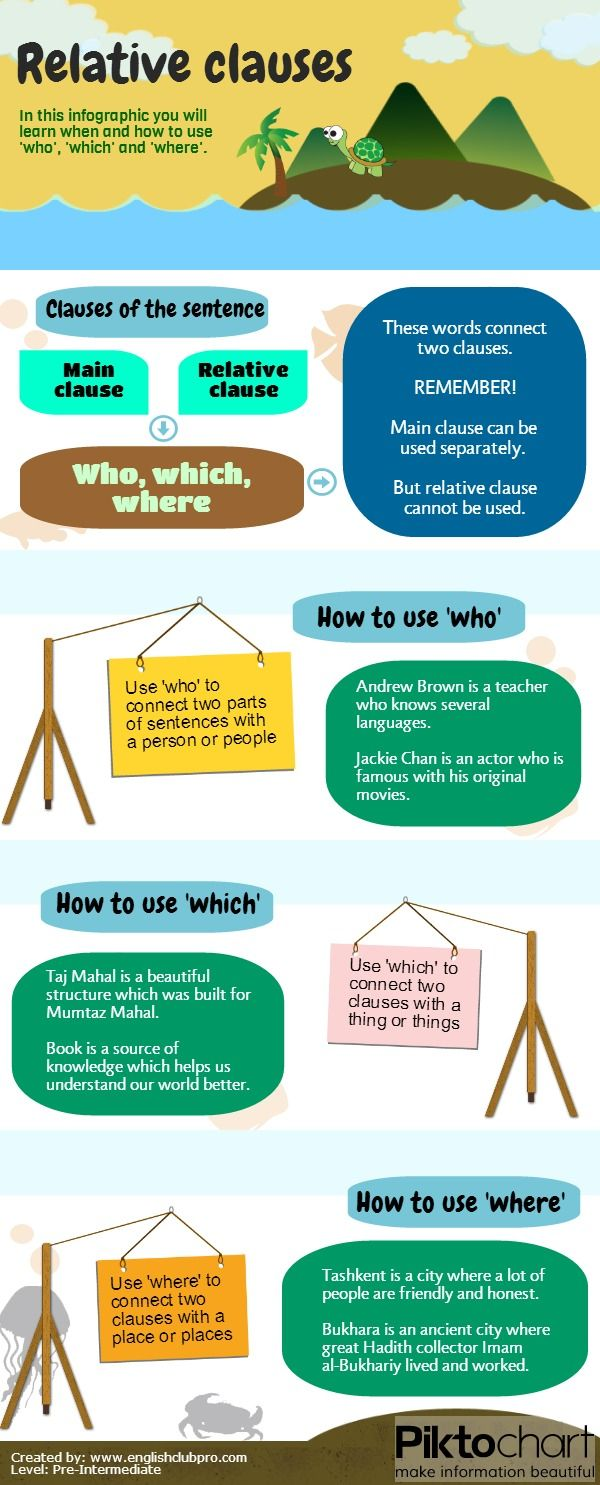 1000+ images about Relative Clauses on Pinterest | English, Summary ...