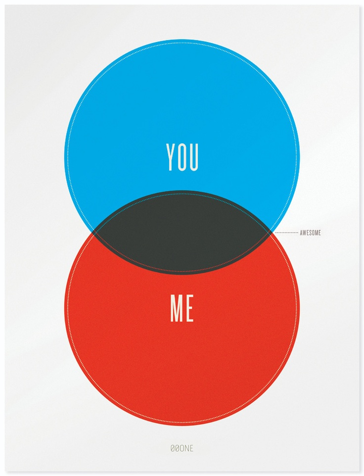 quite trueGraphic Design, Friend Diagram, Awesome, Prints Posters Illustration, Graphics Design, Illustrations Graph, Absolute True, True Dat, Simply True