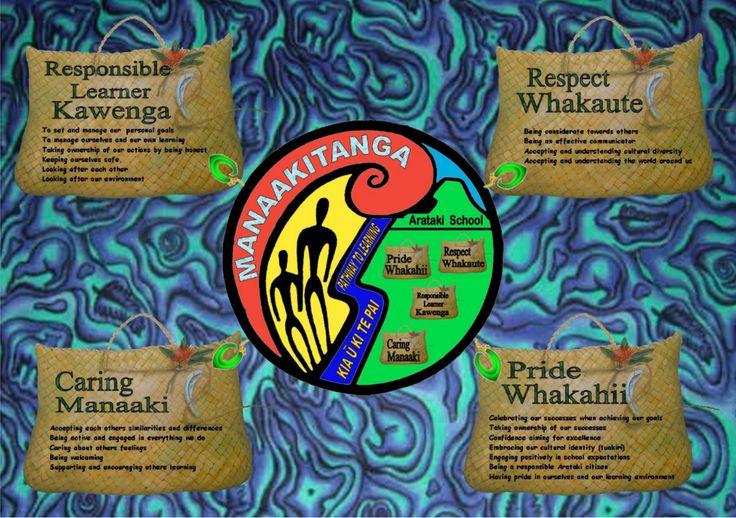 Atariki School values poster