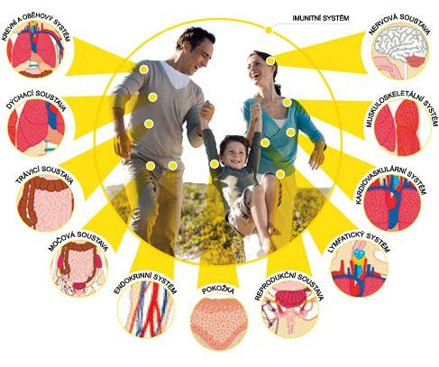 Světelná terapie Bioptron - Zdraví a léčba