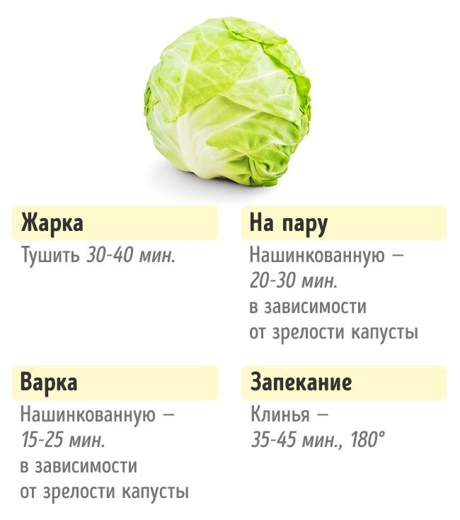 Сколько нужно готовить овощи, чтобы получилось вкусно и полезно / Surfingbird - мы делаем интернет лучше