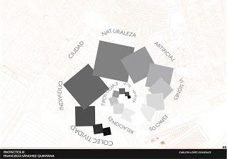 eco-LOGICAL by CLG: MIS PROYECTOS IV: 101 VIVIENDAS EN COCHERAS (SEVIL...