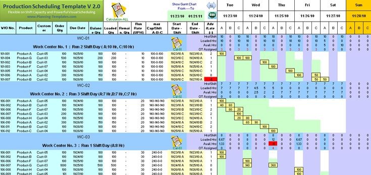 Pin by Techniology on Excel Project Management Templates For ...