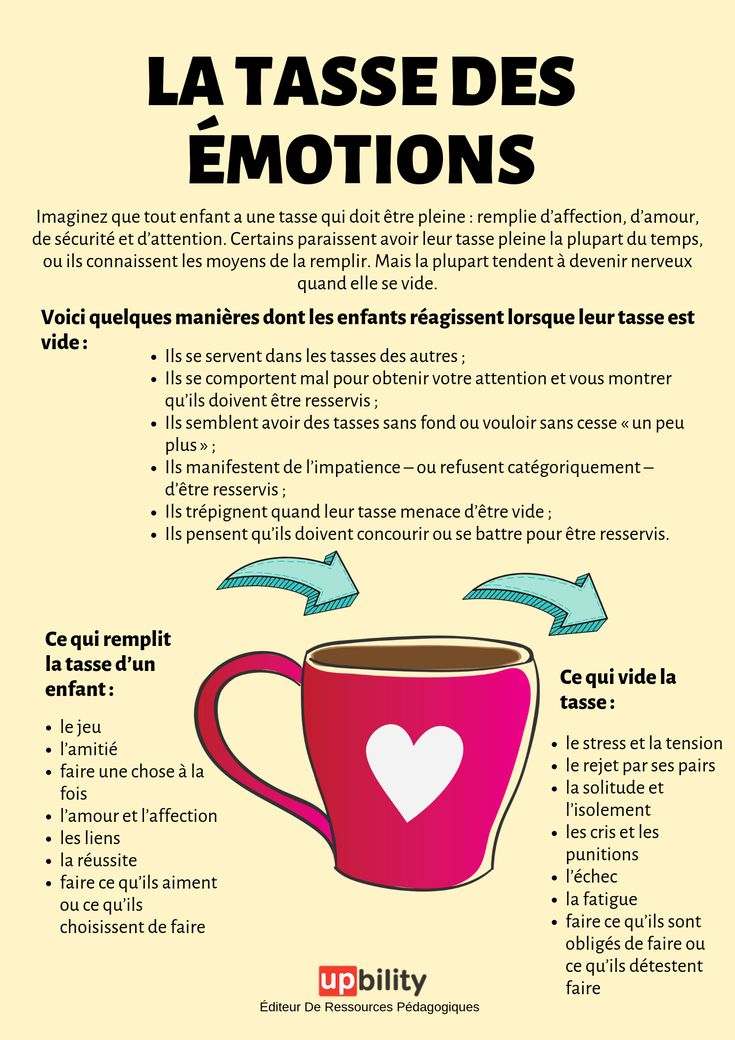 "Tool: an infographic about children's ""cup of emotions"""