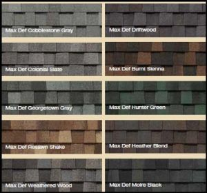 Well Known Types Of Roof Shingles Http://ift.tt/2xLM9T3 Well Known Types Of Roof  Shingles Considering Different Kinds Of Roof Shingles Is Important.