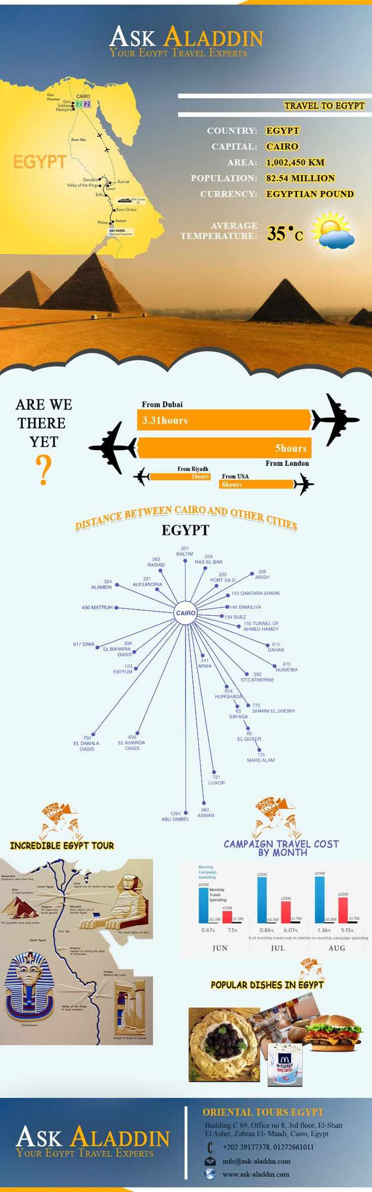 Egypt Travel Guide PDF - Egypt Vacation Ideas