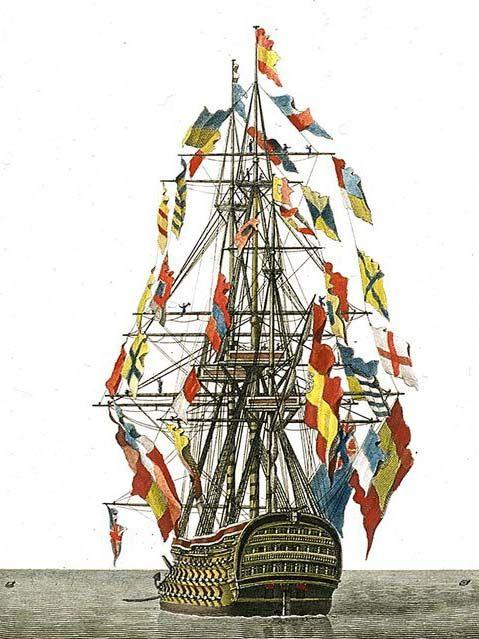 Navio de línea de 112 cañones