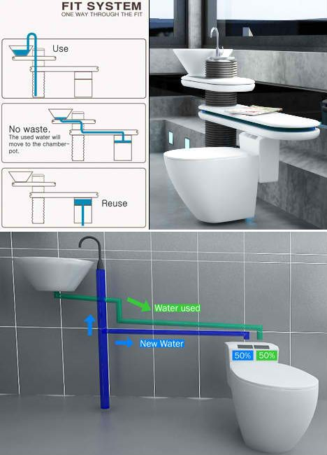 Water Saving All In One Integrated Toilets Fit System