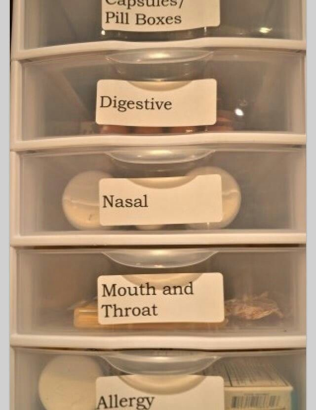 Medicine organization in drawers