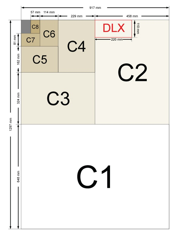 """The """"C"""" series of paper sizes is normally used for envelopes. As such, each """"C"""" series size is slightly bigger than the """"A"""" series. ISO 216 paper sizes  DLX is an odd size. It is especially made to accommodate business letters that are folded into thirds — DLX envelopes are often called DL envelopes."""