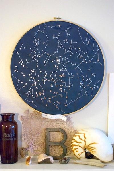 brilliant constellation embroidery