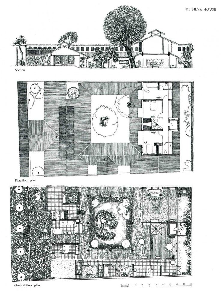 Remembering Geoffrey Bawa / Ena de Silva House - Copy drawing by Vernon Nonis, 1985